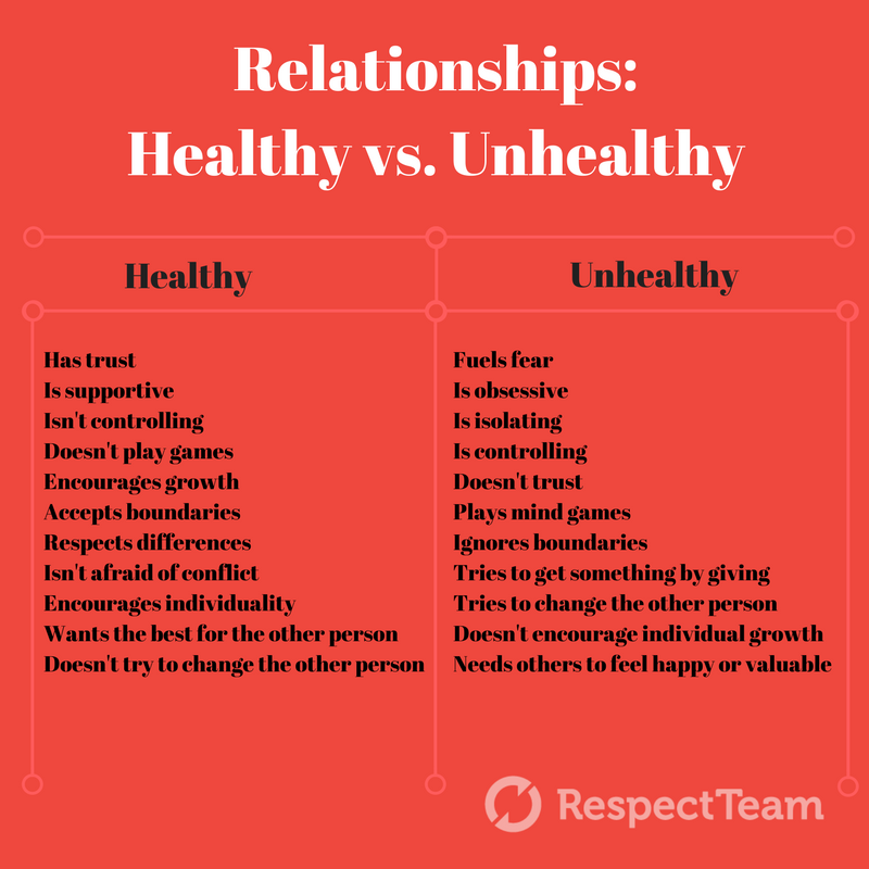 Goals For 2018 Healthy Relationships Respectteam